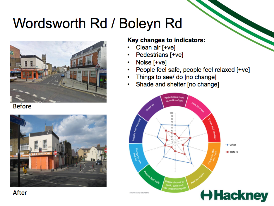 Healthy Streets assessment of Wandsworth Rd / Boleyn Rd